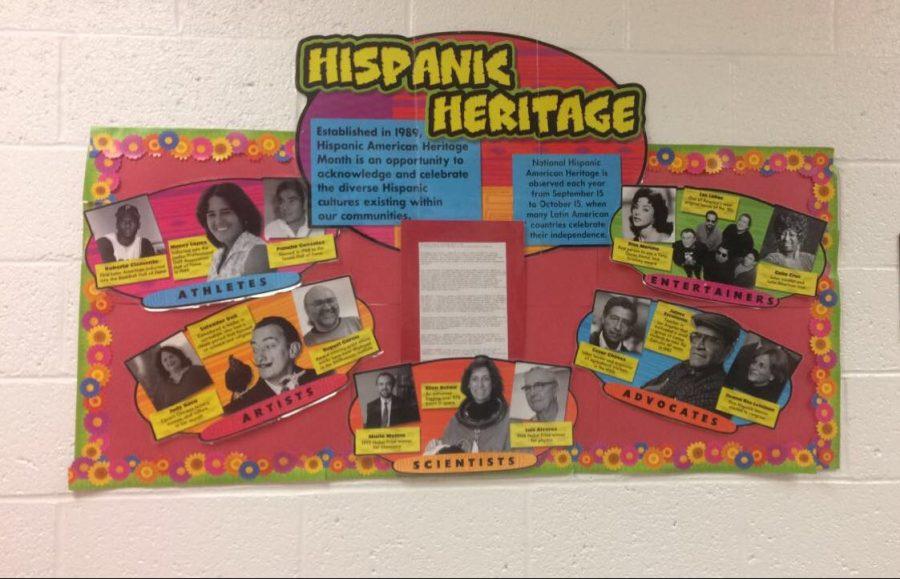 National Hispanic American Heritage
